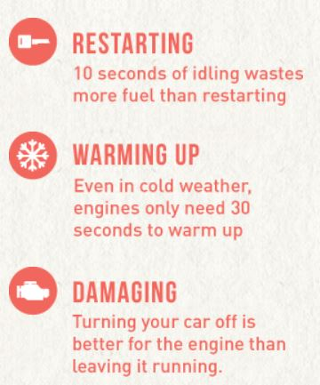 Graphic showing facts about Restarting warming up and damaging