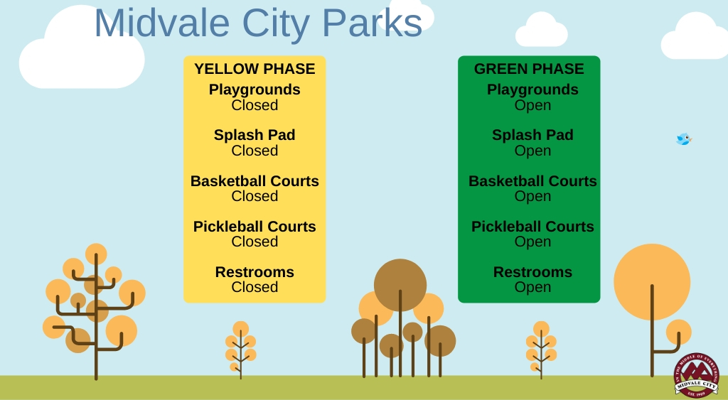Parks amenities phase in plan Yellow Phase closed and Green Phase Open